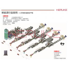 多晶硅整厂自动化生产线
